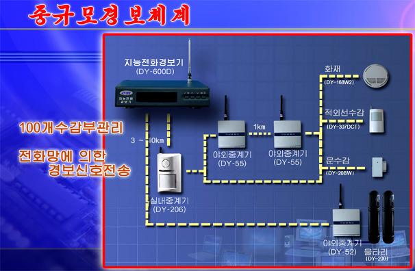 북한 무인경보시스템 개발